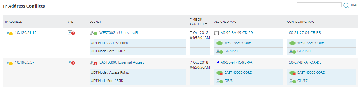 IP address conflicts
