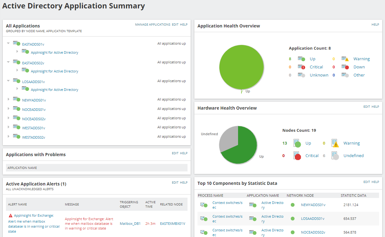 Monitor with AppInsight for Active Directory
