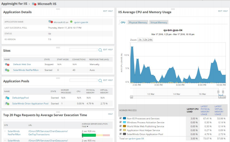 Monitor with AppInsight for IIS